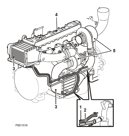 Cooling System Of Volvo Twd1643ge Engine