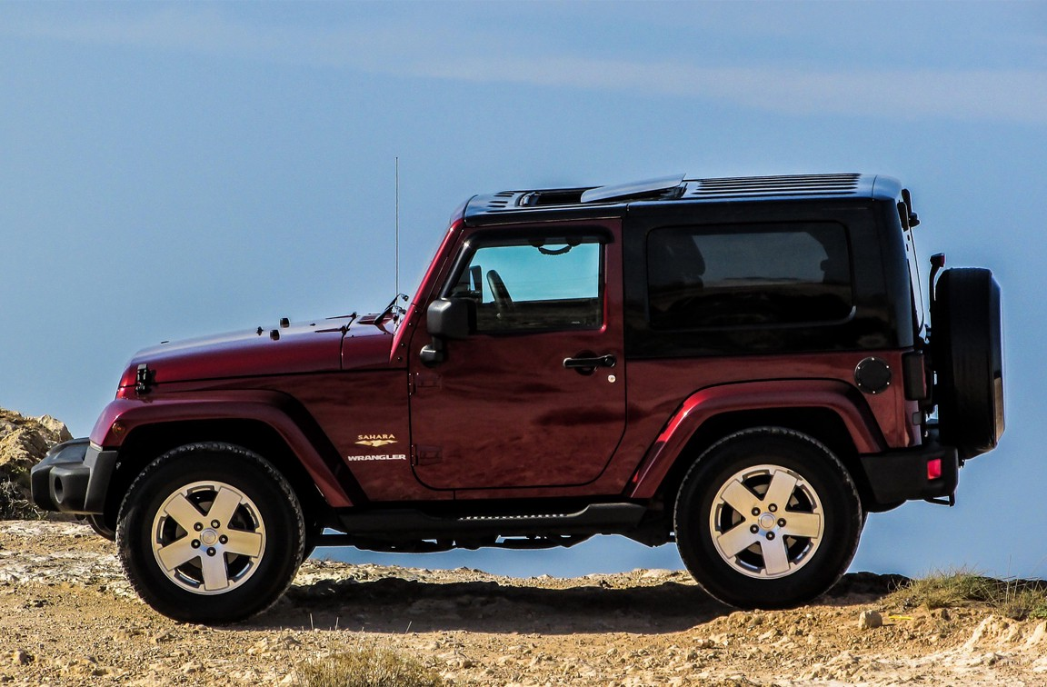 Discover The Ultimate Jeep Wrangler Horsepower Upgrades