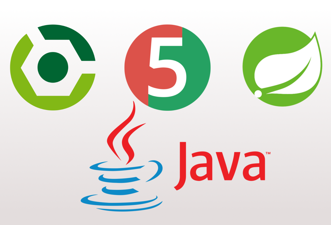 Java can also be agile incremental setup of spring boot junit5 java can also be agile incremental setup of spring boot junit5 using gradle and java 9 for agility buycottarizona Gallery
