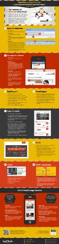 Email Marketing - Email Design Best Practices [Infographic]