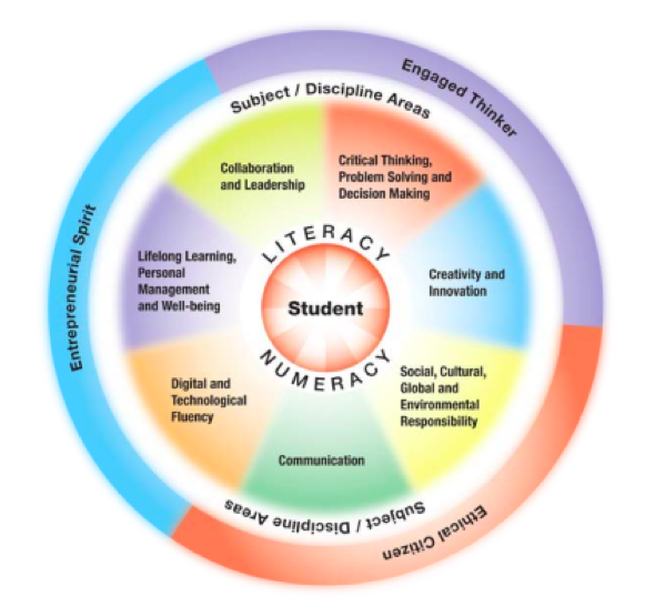 """3 Areas Where Having """"The Innovator's Mindset"""" is Crucial"""
