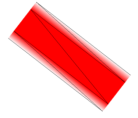 Drawing Antialiased Lines With Opengl Points Of Interest