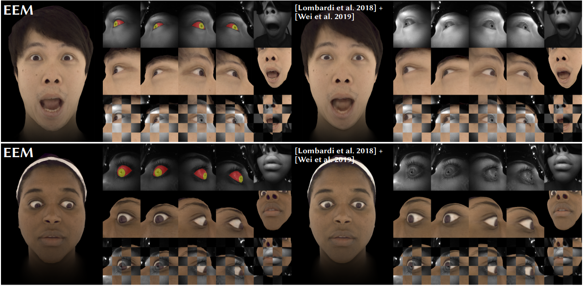 Facebook Introduces Integrated Eye & Face Model for 3D Immersion in Remote Communication