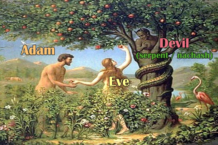satan and eve But looking at this famous quote gives us a number of interesting ways of thinking about satan's character in paradise lost satan used to be and convinces eve to.