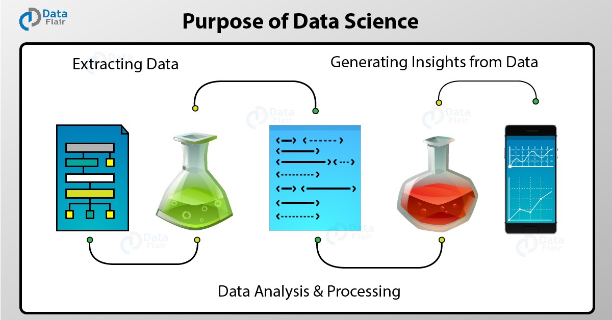 How is Data Science Changing the World? – Towards Data Science