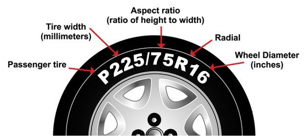 How To Read Your Tire Size – Fiix Mechanics – Medium