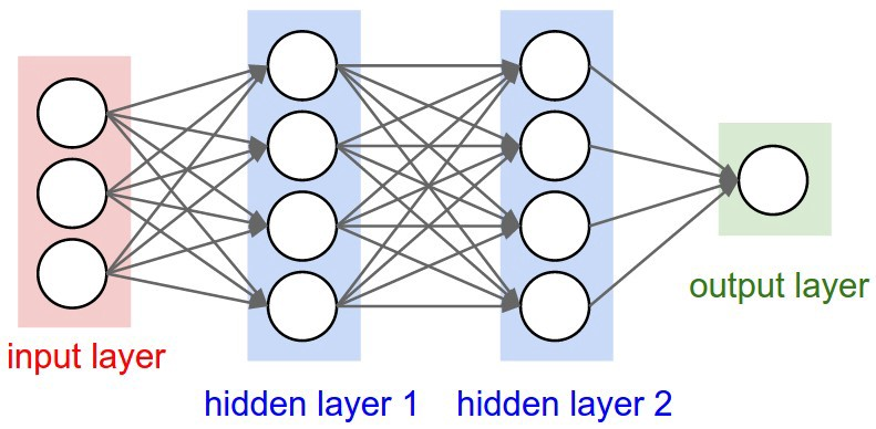 Scikit learn neural network example matlab