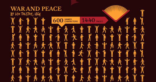 infographic 15 books with more characters than you can keep track of