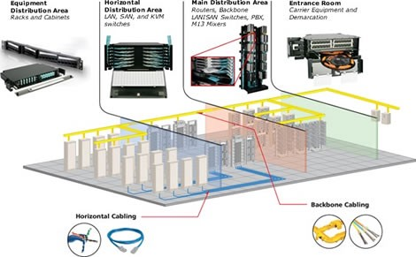 Which Is Perfect For Your Business Data Center Or Server