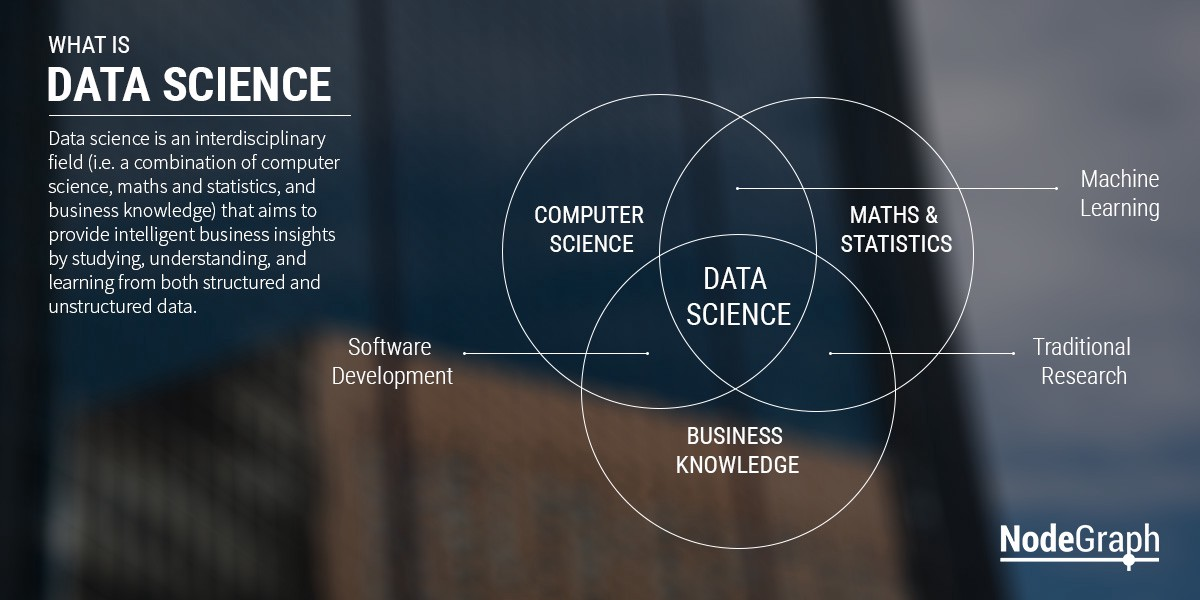 What is data science nodegraph medium we could go on and bend the words back and forth a little in an attempt to fill out this piece but we wont because that pretty much covers it ccuart Image collections