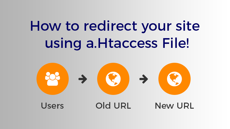 How to Redirect Your Site using a  Htaccess File? – abhishek