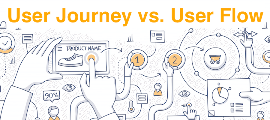User Journey Vs User Flow — Differences & Similarities