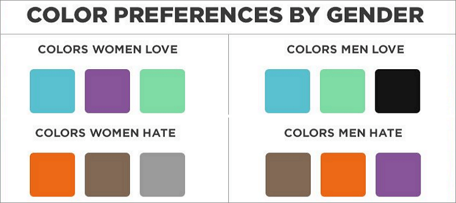 How To Use Color In UI Design Wisely to Create A Perfect UI Interface?