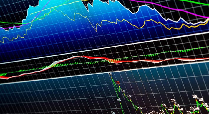 How to use technical indicators in forex