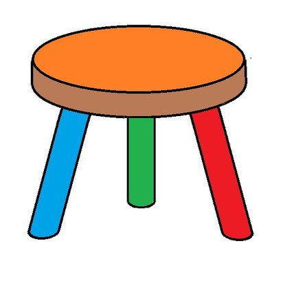 Are You A 3 Legged Stool Art Marketing