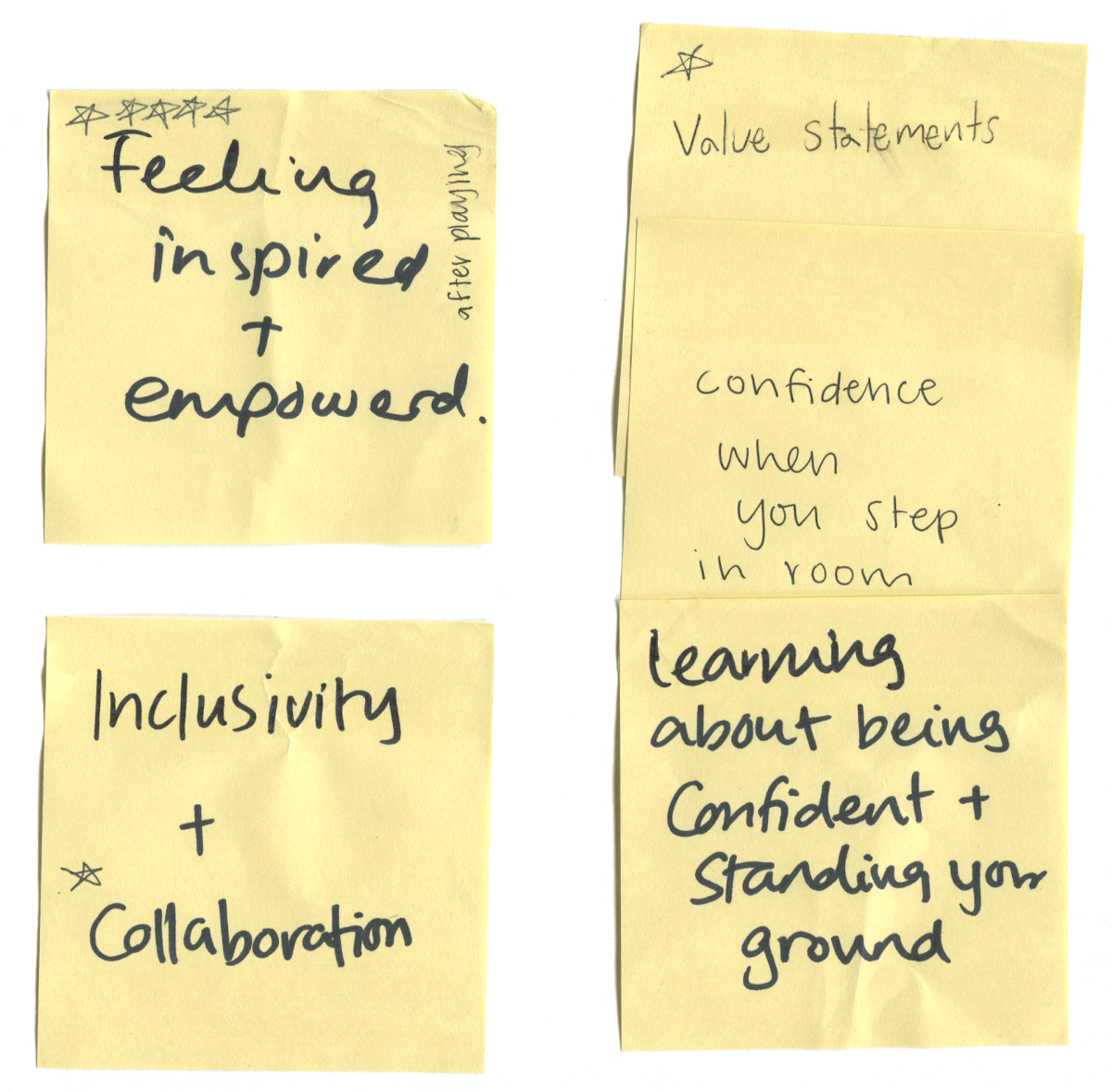 Four post it notes that say 'Feeling inspired and empowered', 'inclusivity and collaboration', 'value statements', and 'learning about being confident and standing your ground'.