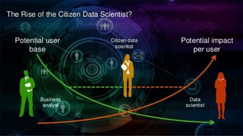 Rise of The Citizen Scientist?