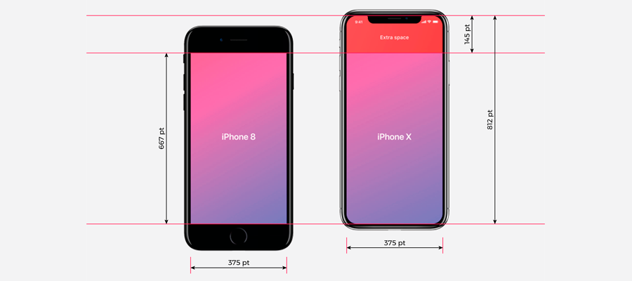 iphone screen dimensions designing for iphone x 9 tips to create a great looking 12275