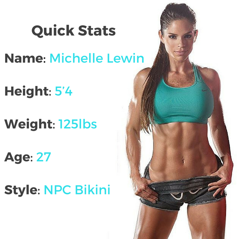 6b75fc41024 Michelle Lewin Workout Routine and Diet Plan – The Workout Magazine ...