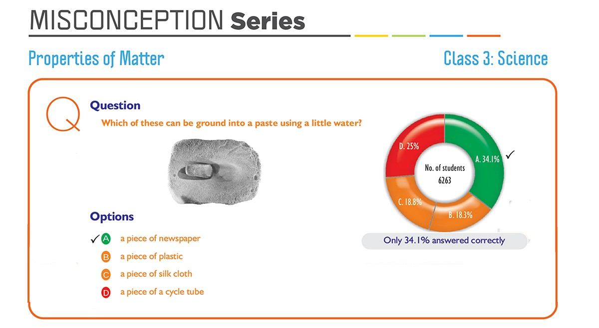 Misconception Series Class 3 Science Properties Of Matter