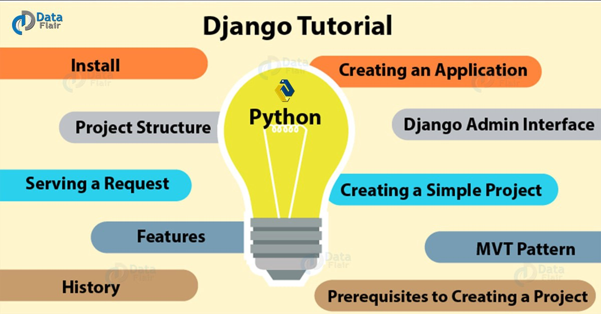 Learning website development with django: a beginner's tutorial to.