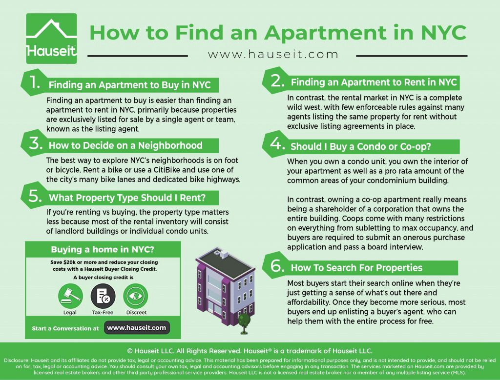The Complete Guide on How to Find an Apartment in NYC