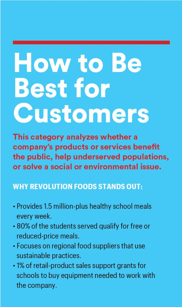 Fast Growth Slow Food Revolution Foods Is Reinventing School Lunch