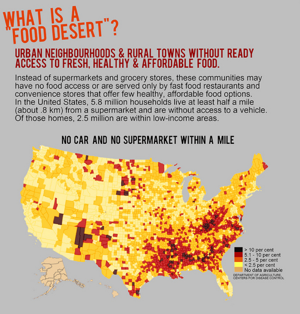 the impact of fast food movement in the united states Ers is a national leader in measuring the people and places facing barriers to accessing healthy and affordable food and conducts research examining the consequences of food access limitations on food spending, diet, and health.