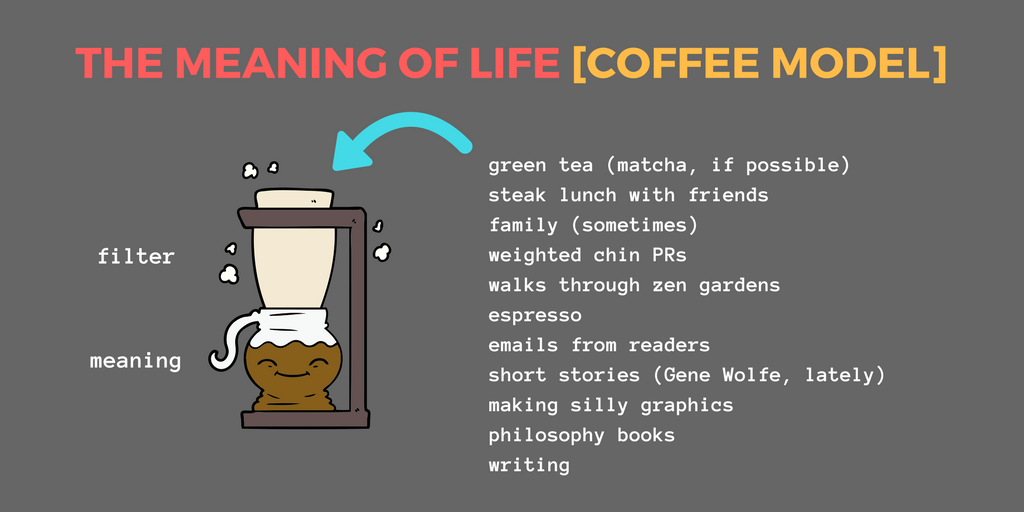 visualizing the meaning of life the drip coffee model