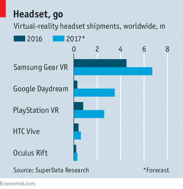 06bb3707b79 I d never heard of SuperData before reading this Economist post. That  doesn t mean anything — I m not particularly up on who s who in the world  of gaming ...