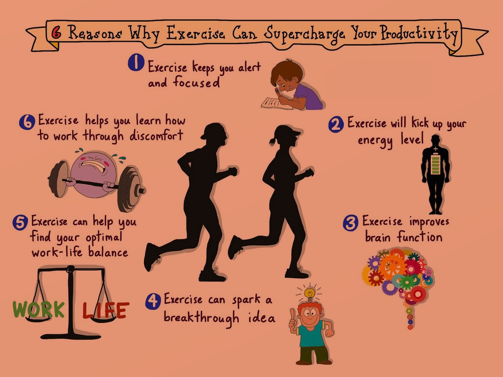 Physical Fitness Boosts Learning and Memory in Kids Aged 9 to 10 images