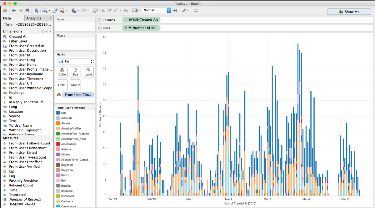 Has Tableau Lost Its Mojo? – Charting Ahead