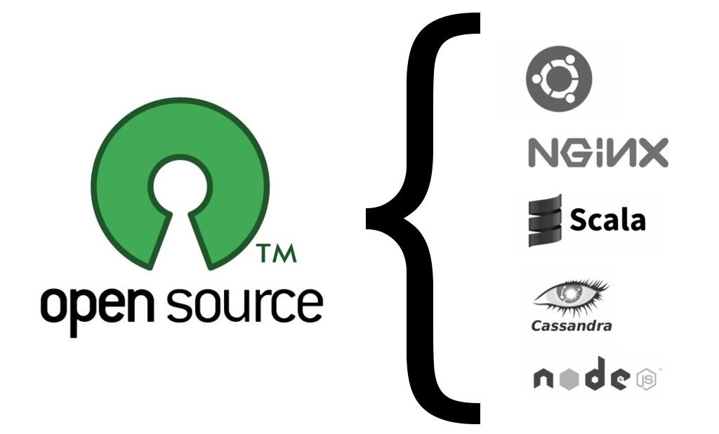 Using and Contributing to Open Source at Coursera – Coursera