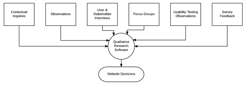 reframer review  a qualitative research tool  u2013 ux collective