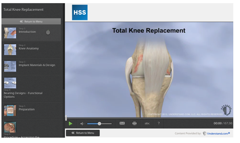 Important Tips And Tricks Regarding Your Total Knee Replacement Surgery