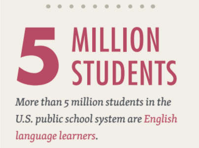 4 parent engagement strategies for english language learners
