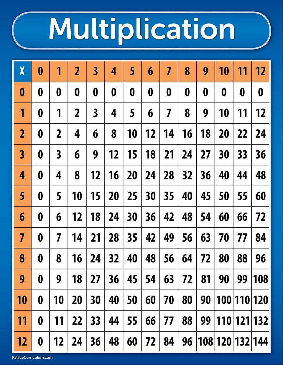 A new style of multiplication tables it 39 s your turn - Tableau table multiplication ...