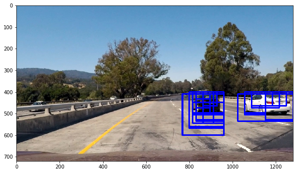 Self-Driving Cars — Vehicle Detection Project – Hao Zhuang