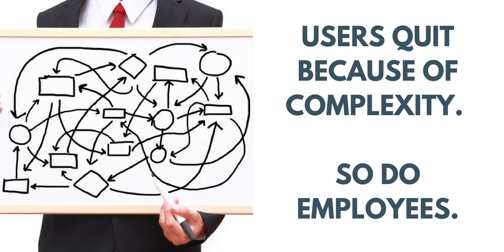 Employees Quit Due to Complexity