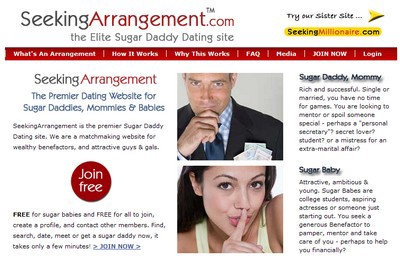 dating site absolutely free