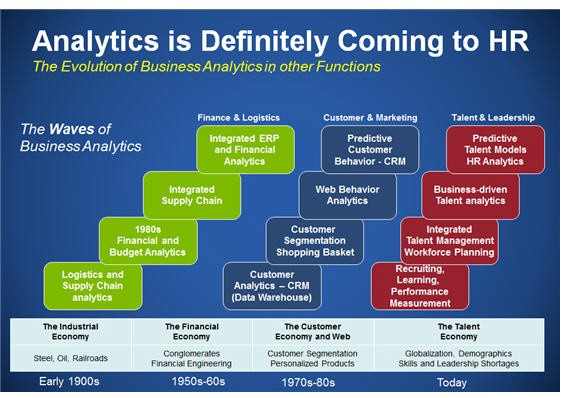 improve your company with hr analytics  u2013 stratifyd  u2013 medium