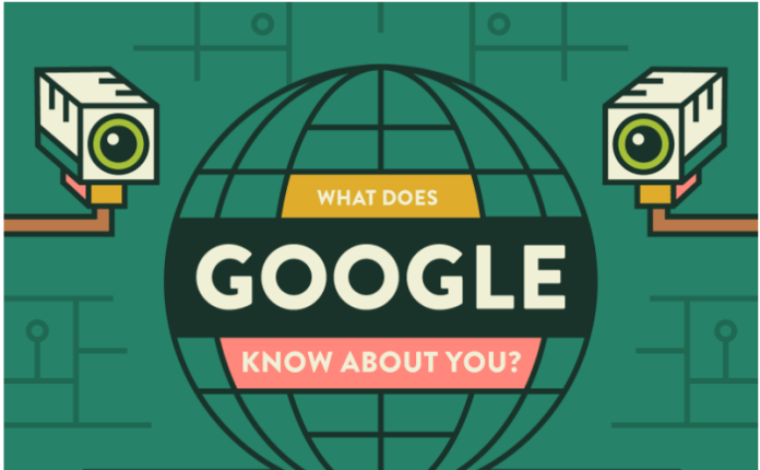 What Google knows about you & how to take control of your personal data?