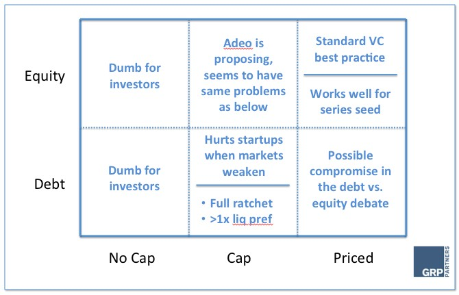 The Truth About Convertible Debt At Startups And The Hidden Terms