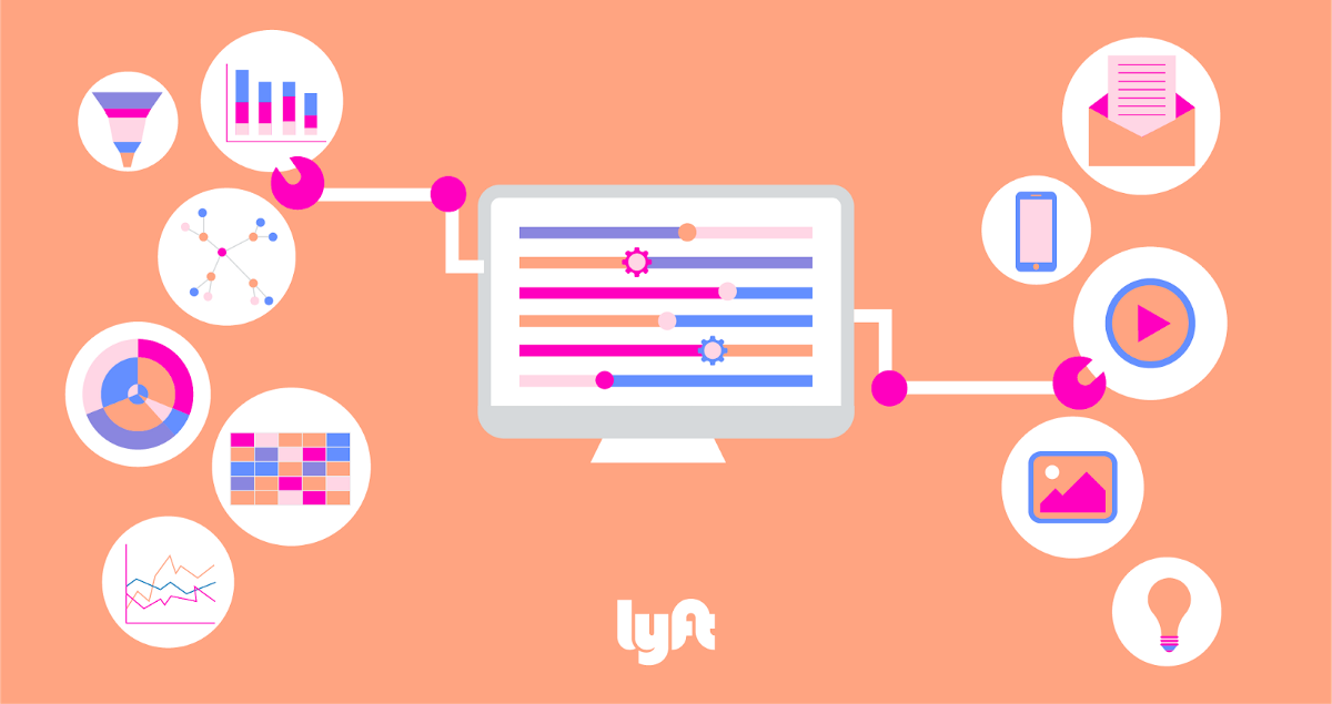 Building Lyft's Marketing Automation Platform