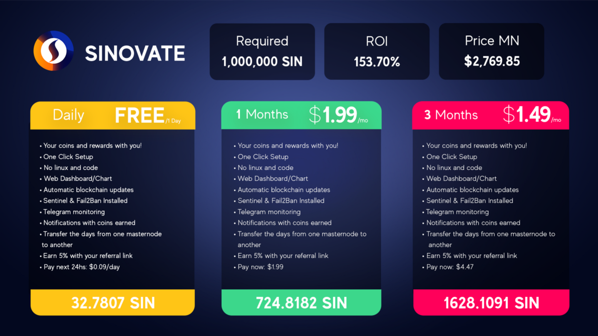 SINOVATE Monthly Update 21