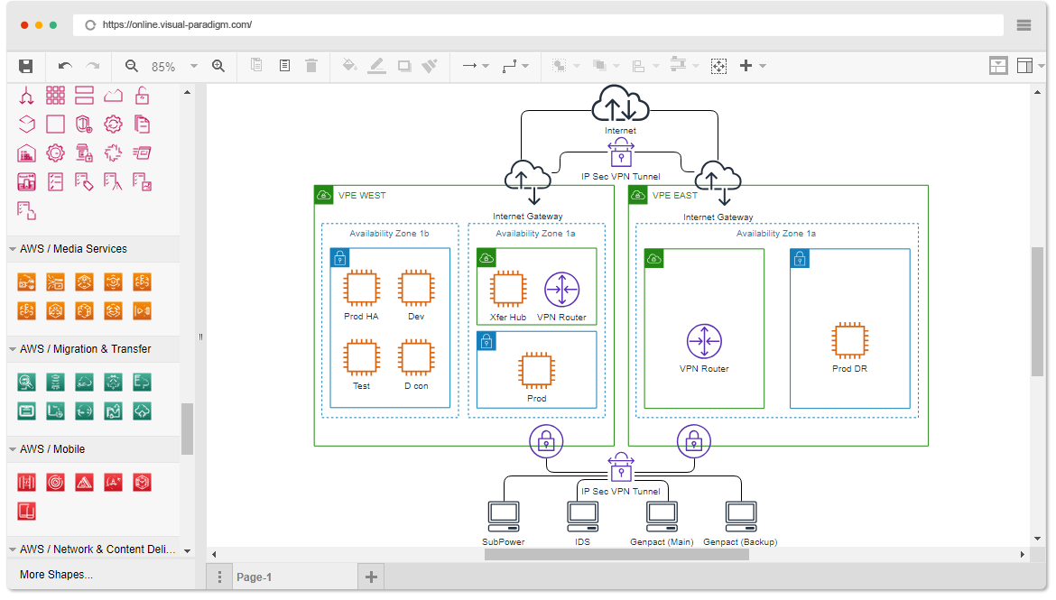 aws architecture diagram \u2014 with 2019 new icons \u0026 over 50 examplesnew 2019 aws icons \u2014 online visual paradigm com