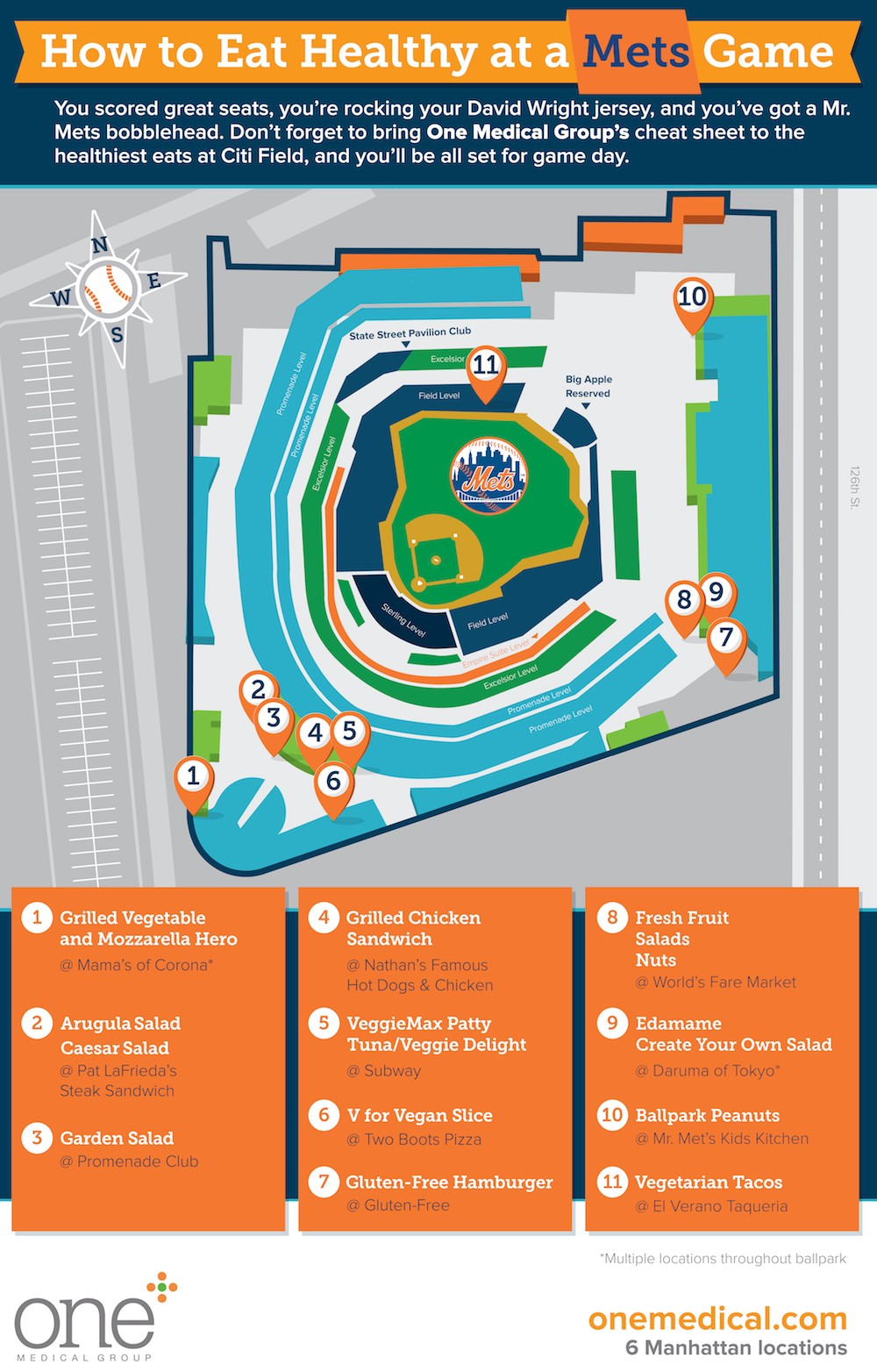 How to eat healthy at Citi Field – Mets Cetera