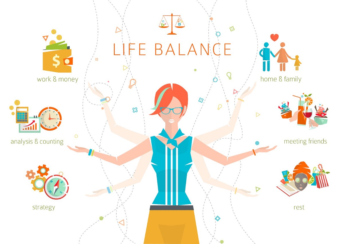 Forget Work-Life Balance; Work-Life Integration Is the New Buzz. 2