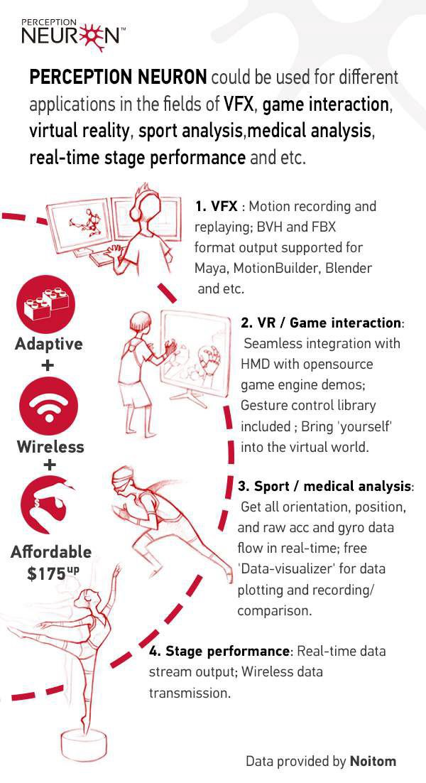China Startup: Capturing motion in a virtual world – Lester