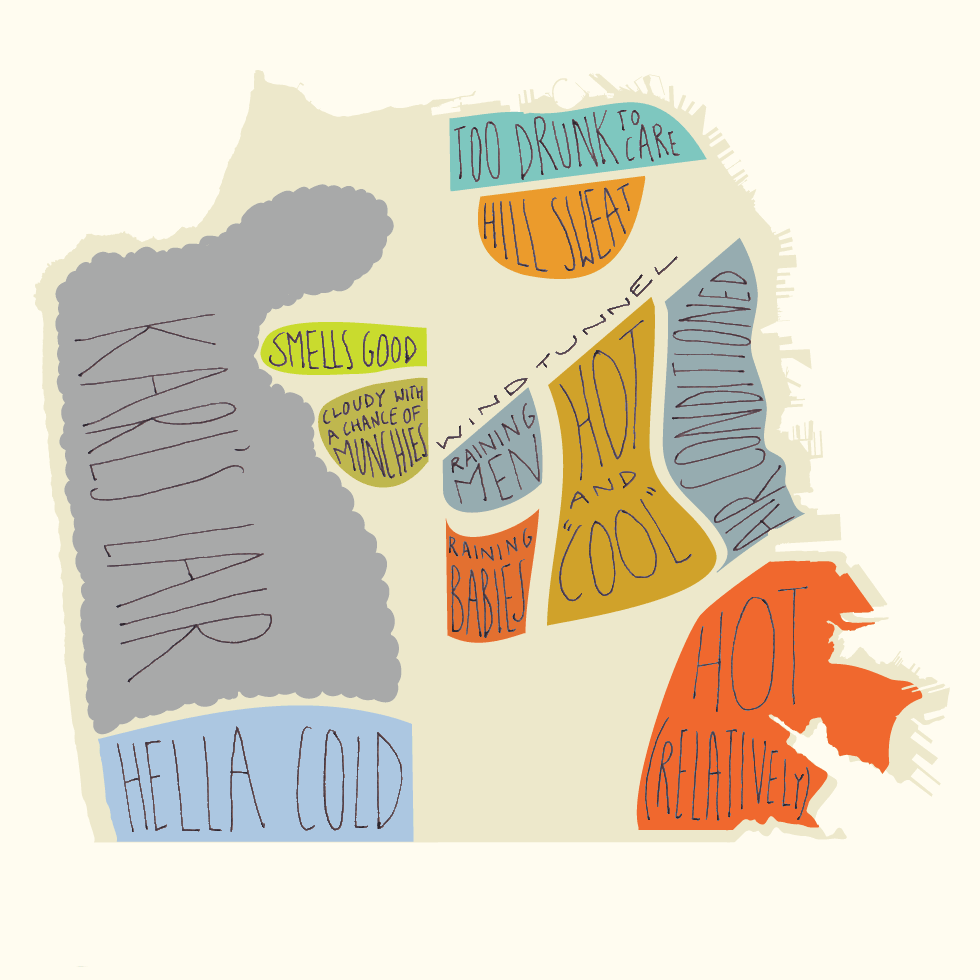 A Basic Understanding Of San Francisco's Microclimates